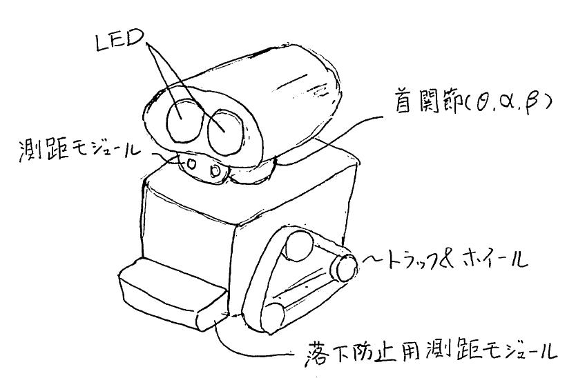 f:id:msdesign-tokyo:20160307112345p:plain