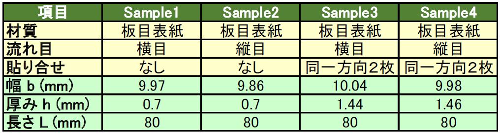 f:id:msdesign-tokyo:20160317083153p:plain