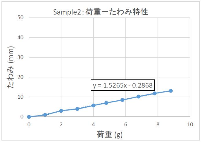 f:id:msdesign-tokyo:20160317091342p:plain