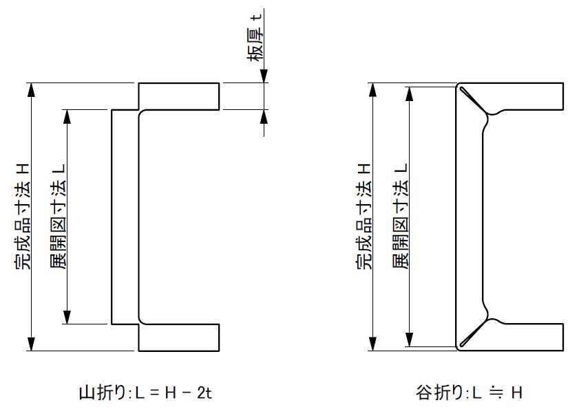 f:id:msdesign-tokyo:20160318114844p:plain