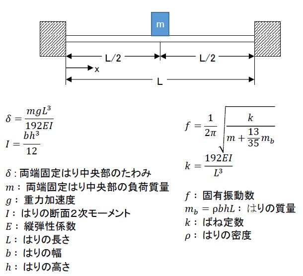f:id:msdesign-tokyo:20160412141146p:plain