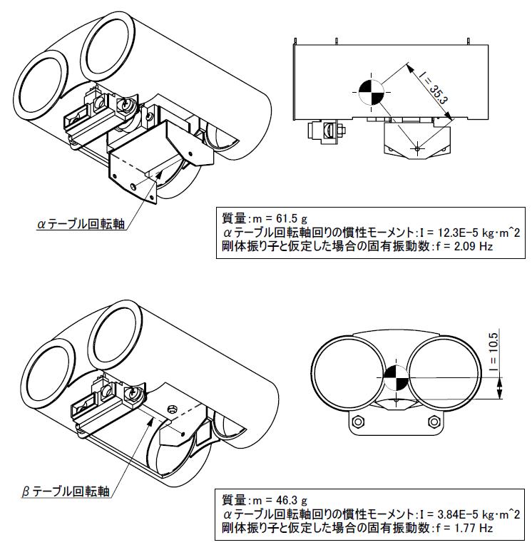 f:id:msdesign-tokyo:20160414160358p:plain