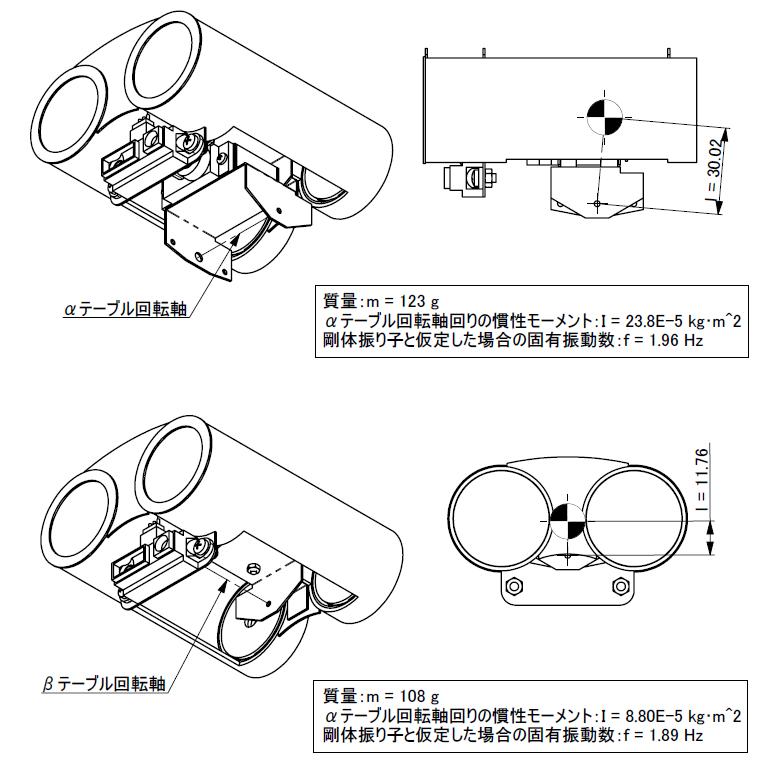 f:id:msdesign-tokyo:20160414161247p:plain
