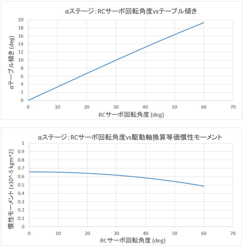 f:id:msdesign-tokyo:20160721170219p:plain