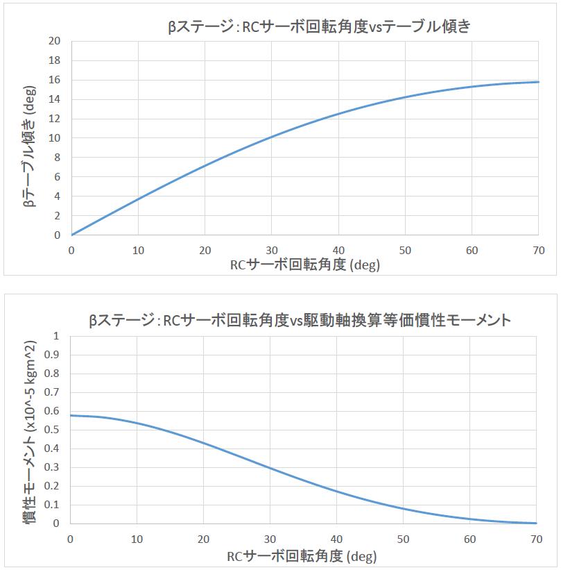 f:id:msdesign-tokyo:20160721170948p:plain