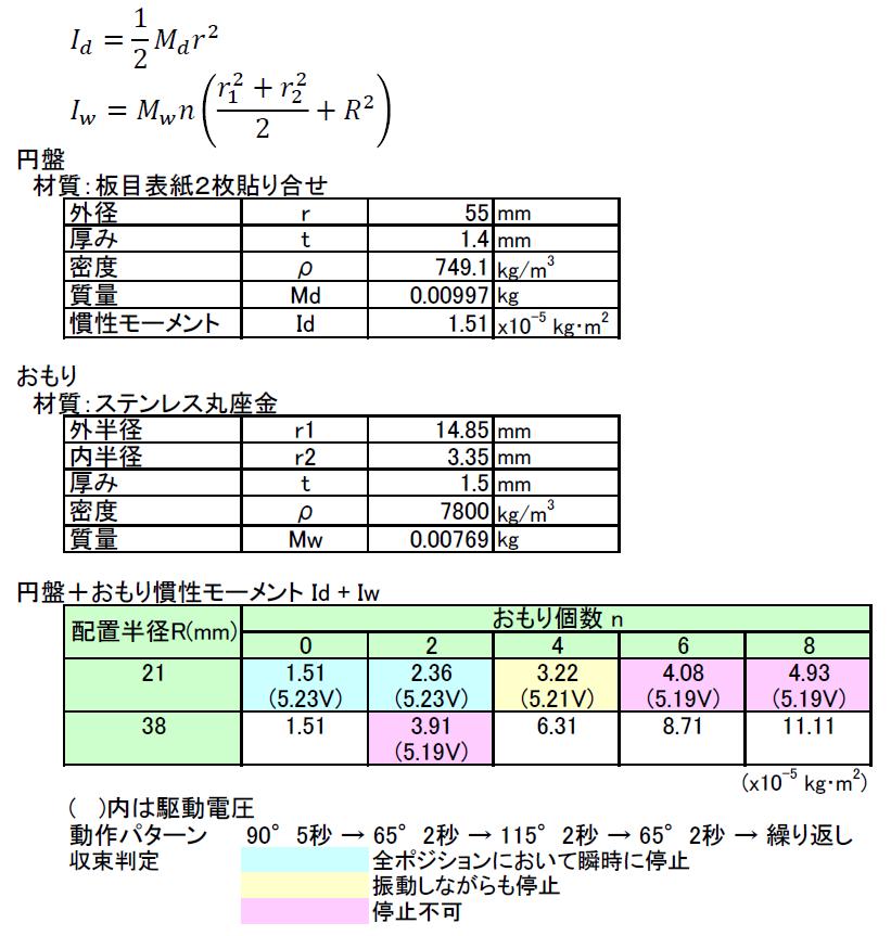 f:id:msdesign-tokyo:20160721173049p:plain