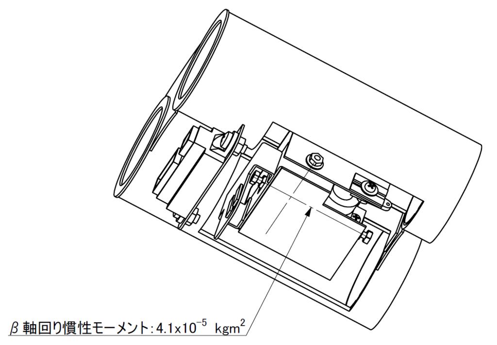 f:id:msdesign-tokyo:20160722131546p:plain