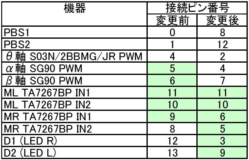 f:id:msdesign-tokyo:20160802112713p:plain