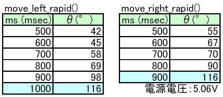 f:id:msdesign-tokyo:20160908163036p:plain