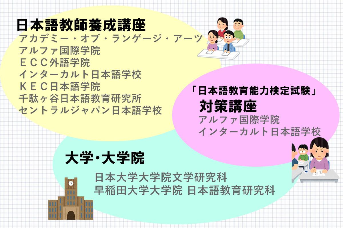 f:id:mshishimo:20200930163316j:plain