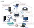 無線LAN接続イメージ図