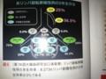 1975年-2009年根治度A下部直腸癌519例 愛知県がんセンター
