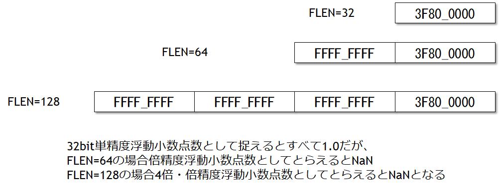f:id:msyksphinz:20180412014134p:plain