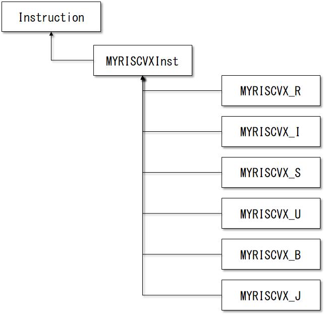 f:id:msyksphinz:20190501234502p:plain