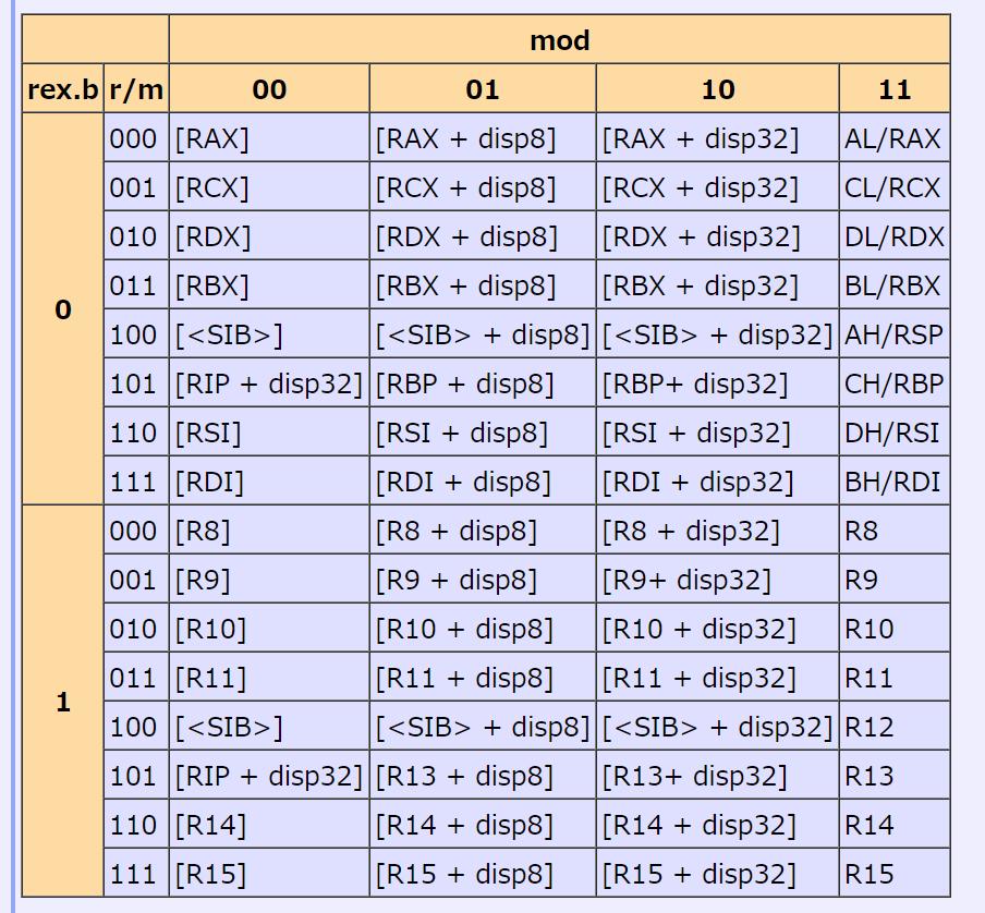 f:id:msyksphinz:20200923005849p:plain:w400