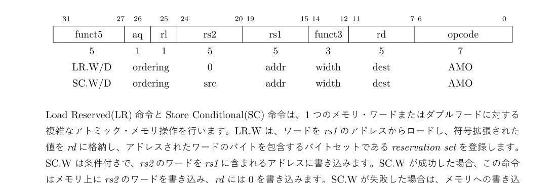 f:id:msyksphinz:20210416000125p:plain