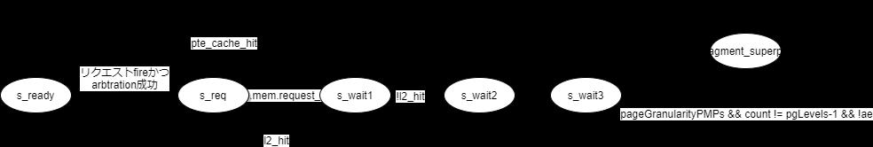 f:id:msyksphinz:20210504180459p:plain