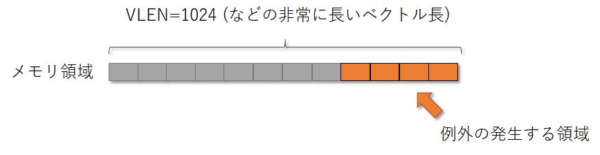 f:id:msyksphinz:20210728214921p:plain