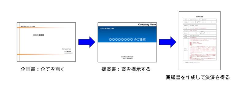 f:id:msystem:20111227150127p:image:w360