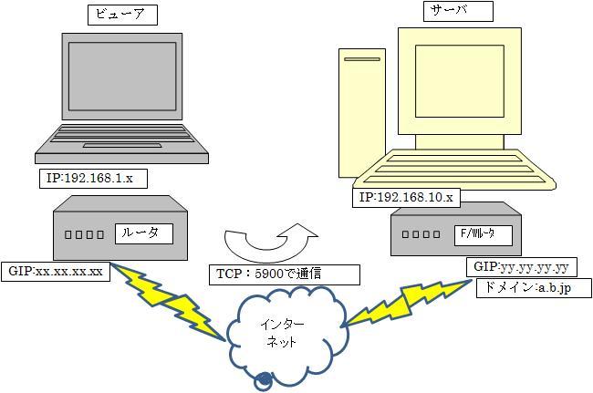 f:id:msystem:20120927163957j:image:w360