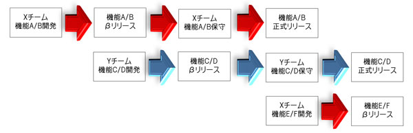 f:id:msystem:20130816153432j:image:w360