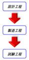 f:id:msystem:20130816153436j:image:medium:left