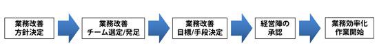 f:id:msystem:20130909091307j:image:w640