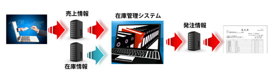 f:id:msystem:20130909091317j:image:w640