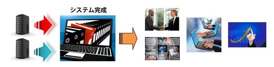 f:id:msystem:20130909091320j:image:w640