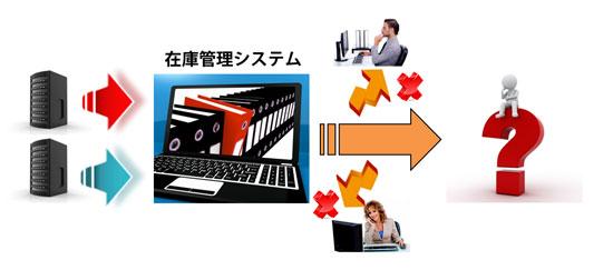 f:id:msystem:20130909091322j:image:w640