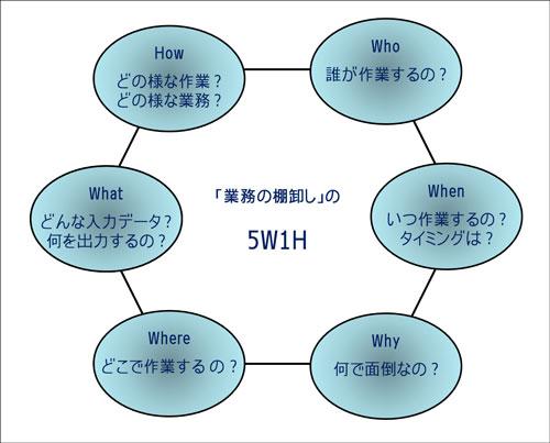 f:id:msystem:20131221114419j:image:w360