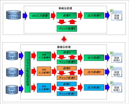 f:id:msystem:20131221114421j:image:w360
