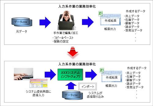 f:id:msystem:20131221114423j:image:w360