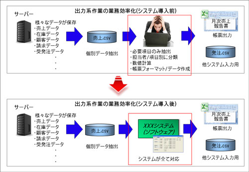 f:id:msystem:20131221114424j:image:w360