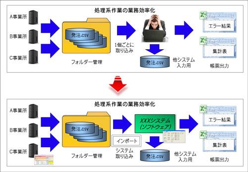 f:id:msystem:20131221114426j:image:w360