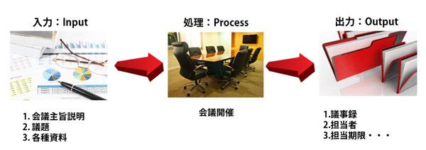 f:id:msystem:20140409163221j:image:w360:left