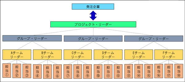f:id:msystem:20140409163233j:image:w360:left