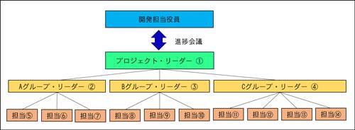 f:id:msystem:20140409163234j:image:w360:left