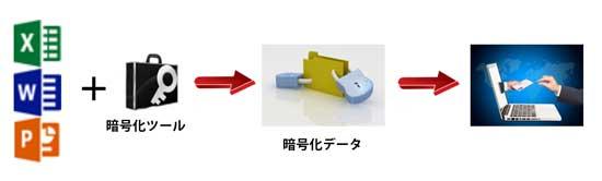 f:id:msystem:20140713164257j:image:w640:left