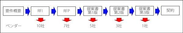 f:id:msystem:20150112182921j:image:w200:left