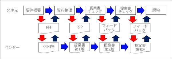 f:id:msystem:20150112182923j:image:w200:left