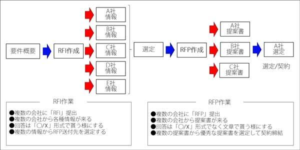 f:id:msystem:20150112182928j:image:w200:left