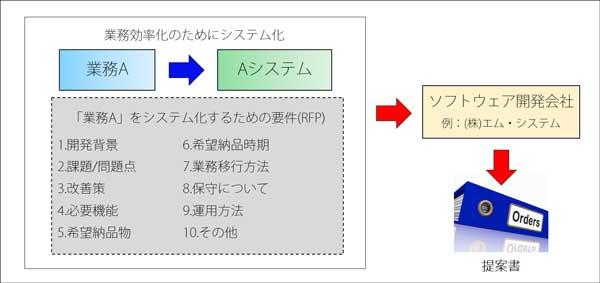 f:id:msystem:20150112182930j:image:w360