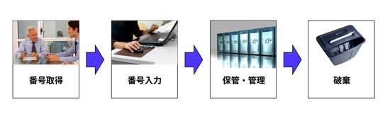 f:id:msystem:20150522161710j:image:w500:left
