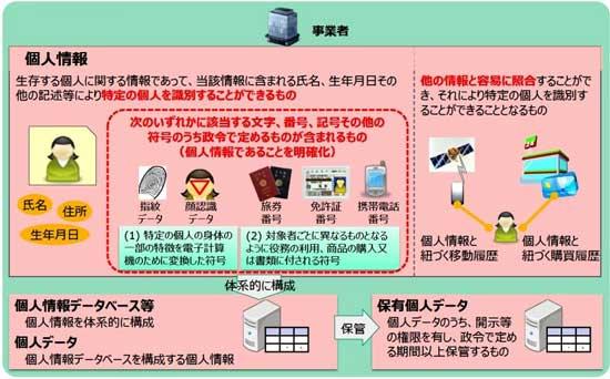 f:id:msystem:20150814084058j:image:w360:left