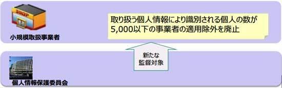 f:id:msystem:20150814084100j:image:w360