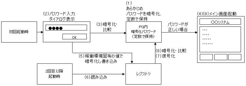 f:id:msystem:20160916165358j:image:w640