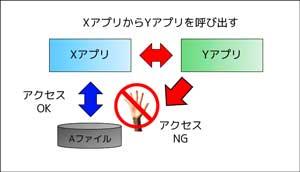 f:id:msystem:20171225170811j:image:w200:right