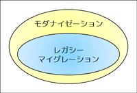f:id:msystem:20180311182710j:image:w200:left