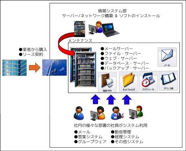 f:id:msystem:20180820083738j:image:w300:left